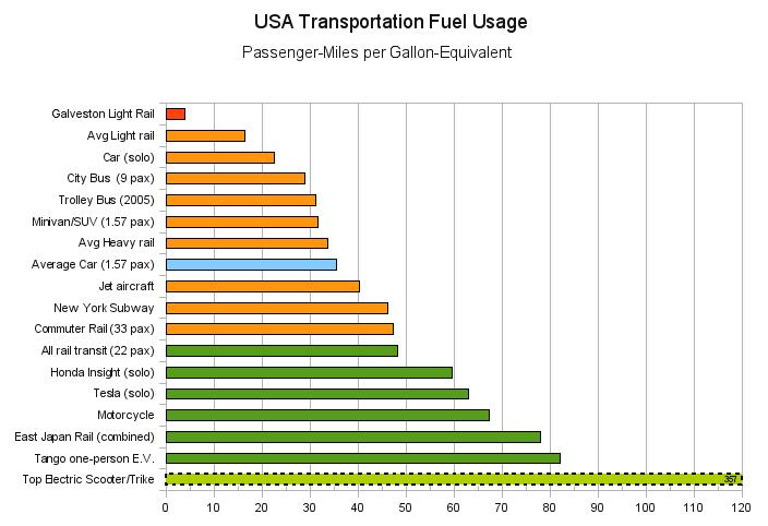 Antique cars miles per gallon antiques center - Car fuel consumption comparison table ...